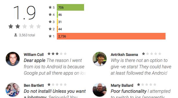 """Fanoušci Androidu """"brečí"""" kvůli nové aplikaci od Applu"""