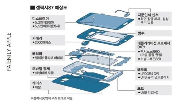Samsung doufá, že zastaví přechod uživatelů Androidu na iPhony sjejich novým Galaxy S7, který je naplánován na únor