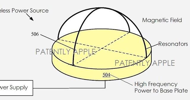 Apple se zabývá technologií bezdrátového dobíjení
