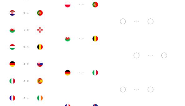 Apple fandí fotbalu. Na své stránce skryl easter egg k Euro 2016