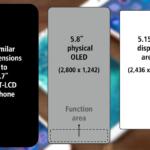 iPhone 8 bude mít větší a jemnější displej