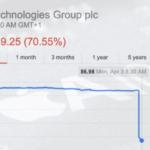 Jak to vypadá, když Apple ukončí spolupráci s dodavatelem?
