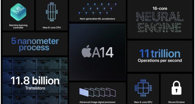 Podívejte se na promo video společnosti Apple pro nový iPad Air 4