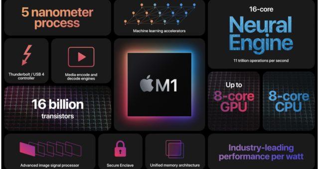 Apple představil nový čip M1 pro Mac